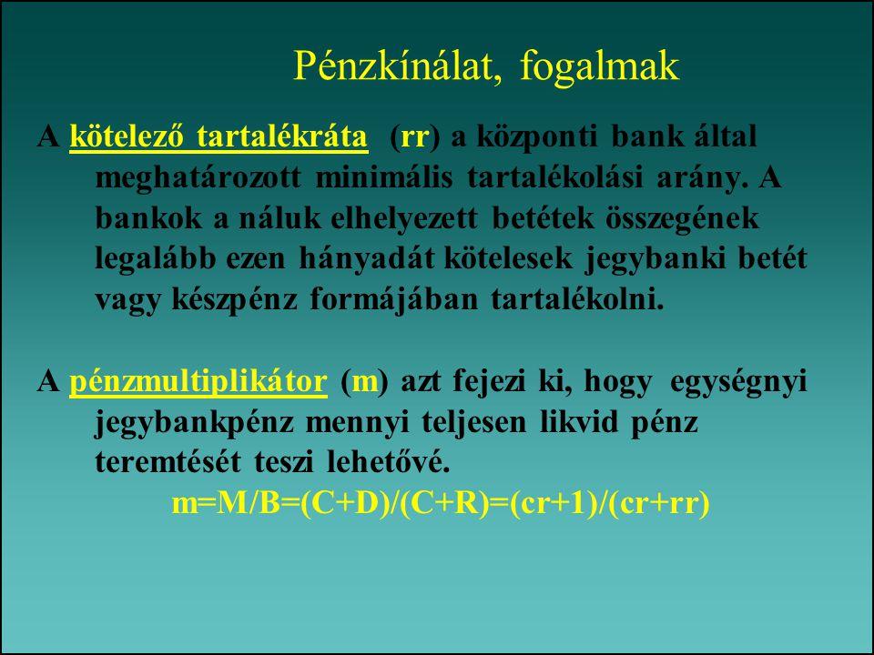 m=M/B=(C+D)/(C+R)=(cr+1)/(cr+rr)