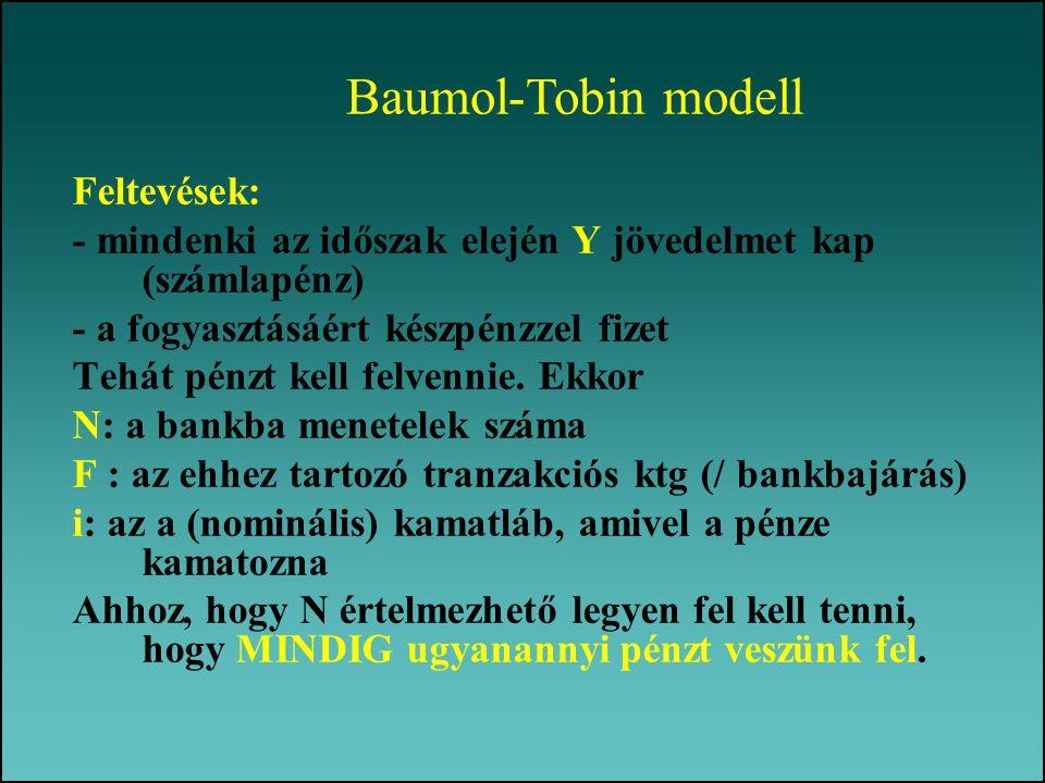 Baumol-Tobin modell Feltevések:
