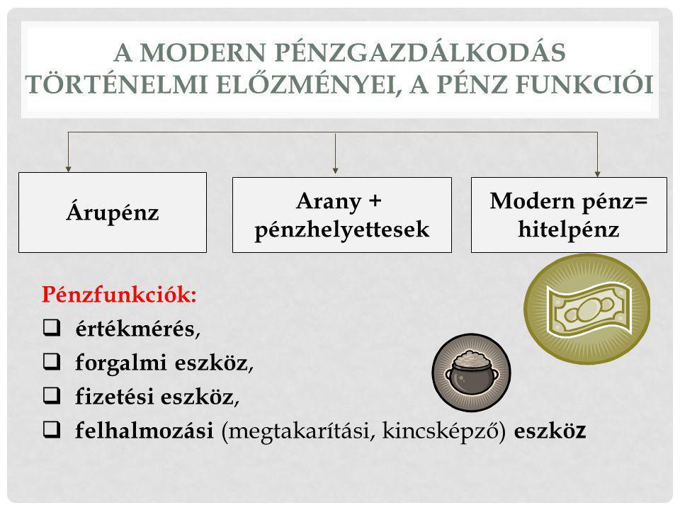 A modern pénzgazdálkodás történelmi előzményei, a pénz funkciói