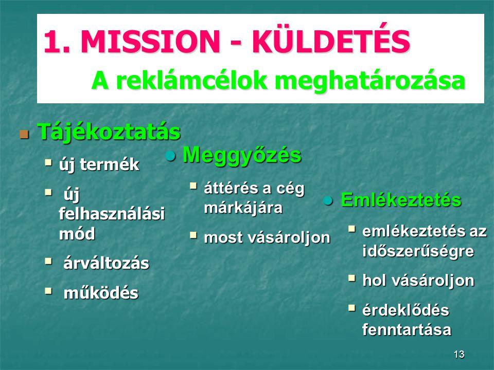 1. MISSION - KÜLDETÉS A reklámcélok meghatározása
