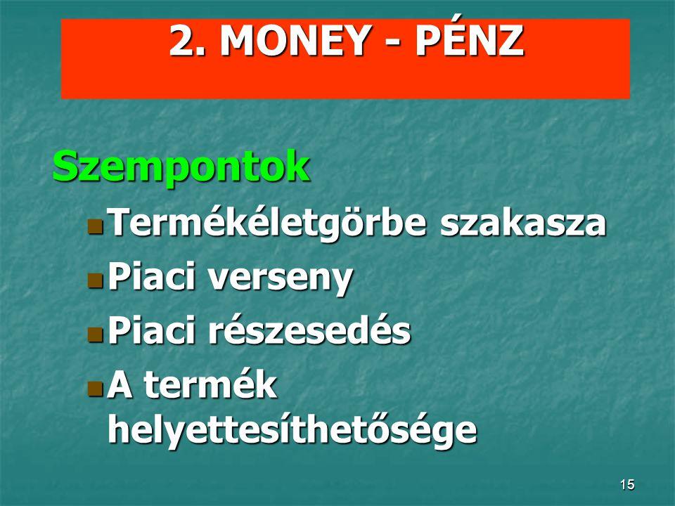 2. MONEY - PÉNZ Szempontok Termékéletgörbe szakasza Piaci verseny