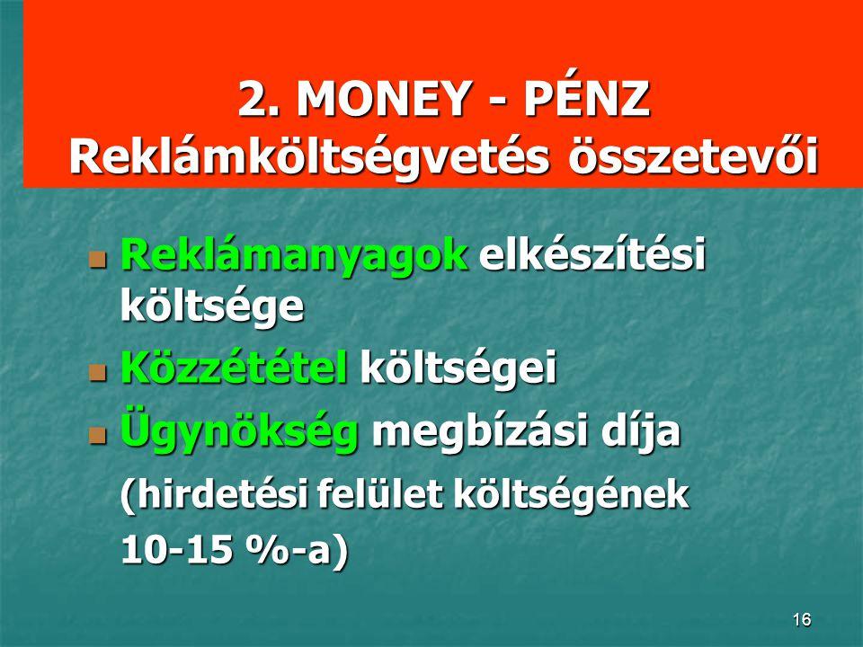 2. MONEY - PÉNZ Reklámköltségvetés összetevői