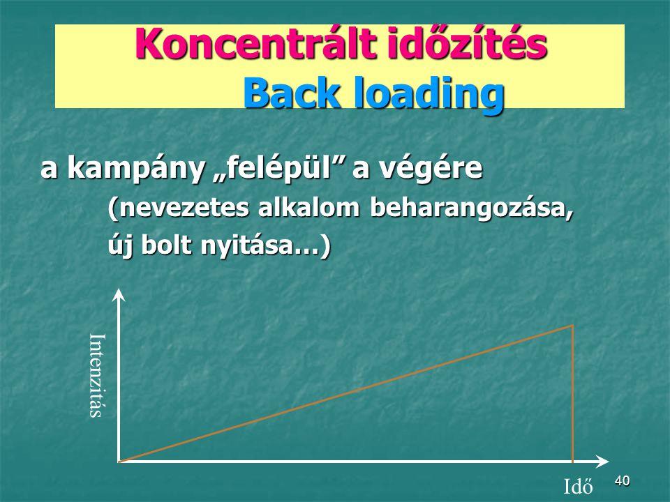 Koncentrált időzítés Back loading