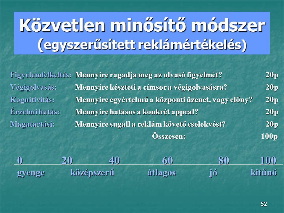 Közvetlen minősítő módszer (egyszerűsített reklámértékelés)