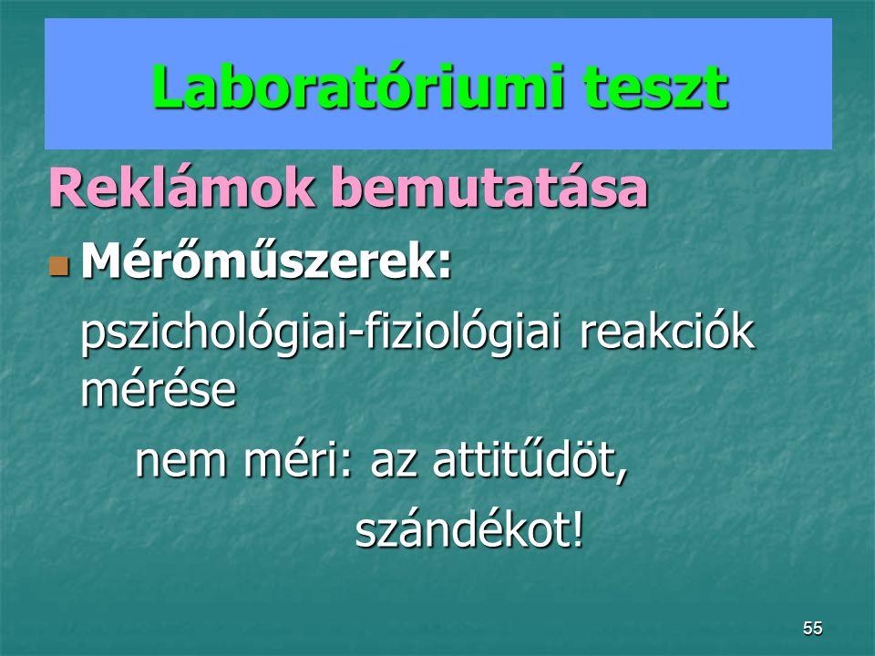 Laboratóriumi teszt Reklámok bemutatása Mérőműszerek: