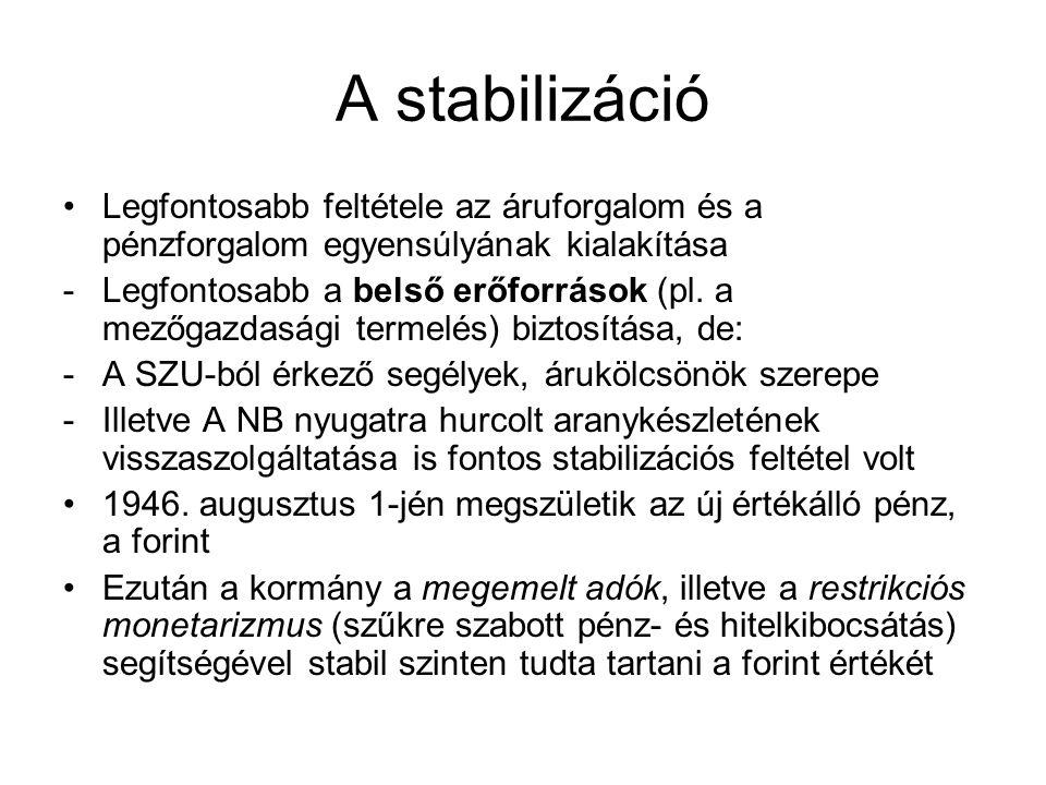 A stabilizáció Legfontosabb feltétele az áruforgalom és a pénzforgalom egyensúlyának kialakítása.
