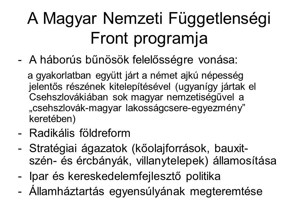 A Magyar Nemzeti Függetlenségi Front programja