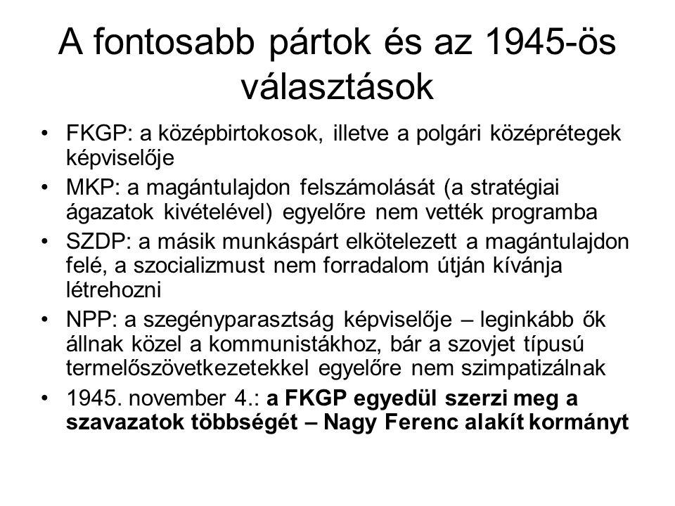 A fontosabb pártok és az 1945-ös választások