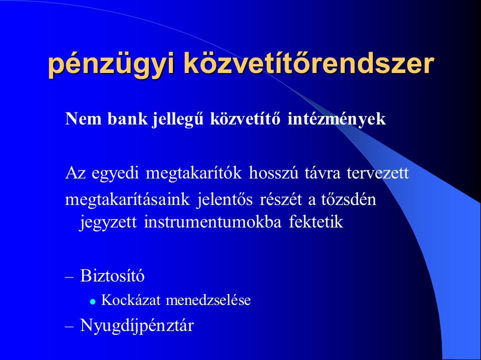 pénzügyi közvetítőrendszer