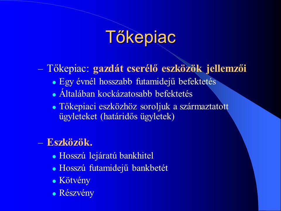 Tőkepiac Tőkepiac: gazdát cserélő eszközök jellemzői Eszközök.