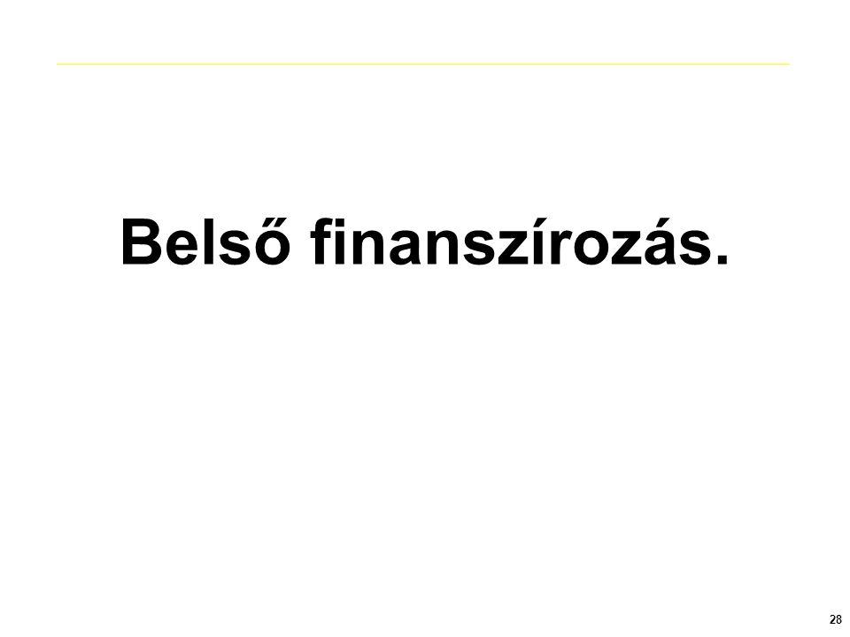 Belső finanszírozás.