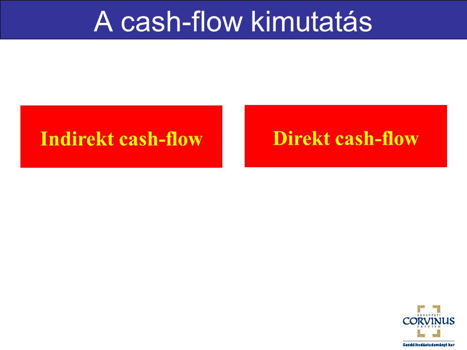 A cash-flow kimutatás Indirekt cash-flow Direkt cash-flow