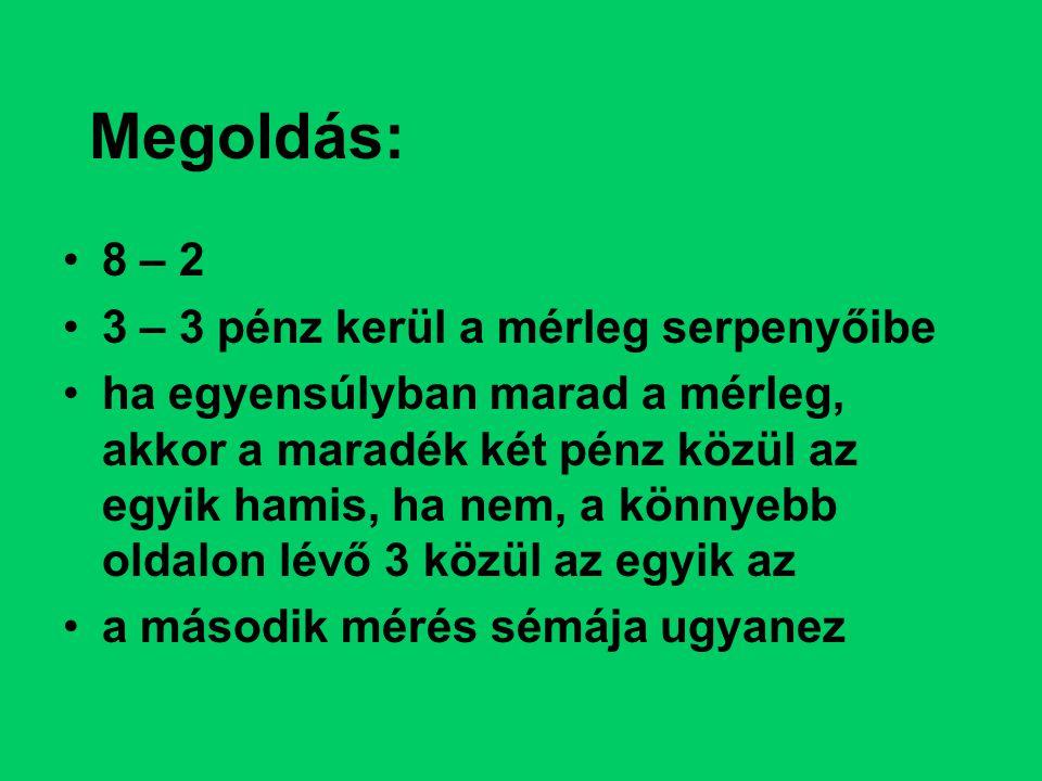 Megoldás: 8 – 2 3 – 3 pénz kerül a mérleg serpenyőibe