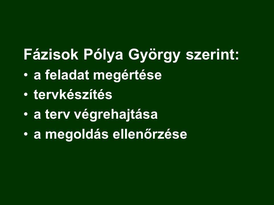 Fázisok Pólya György szerint: