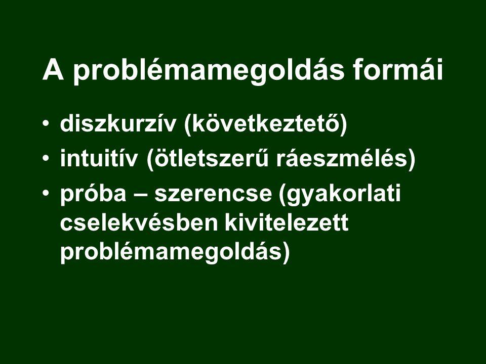 A problémamegoldás formái