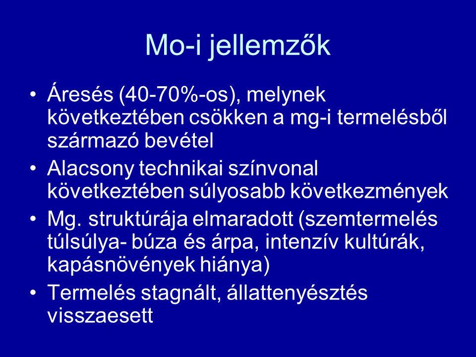 Mo-i jellemzők Áresés (40-70%-os), melynek következtében csökken a mg-i termelésből származó bevétel.
