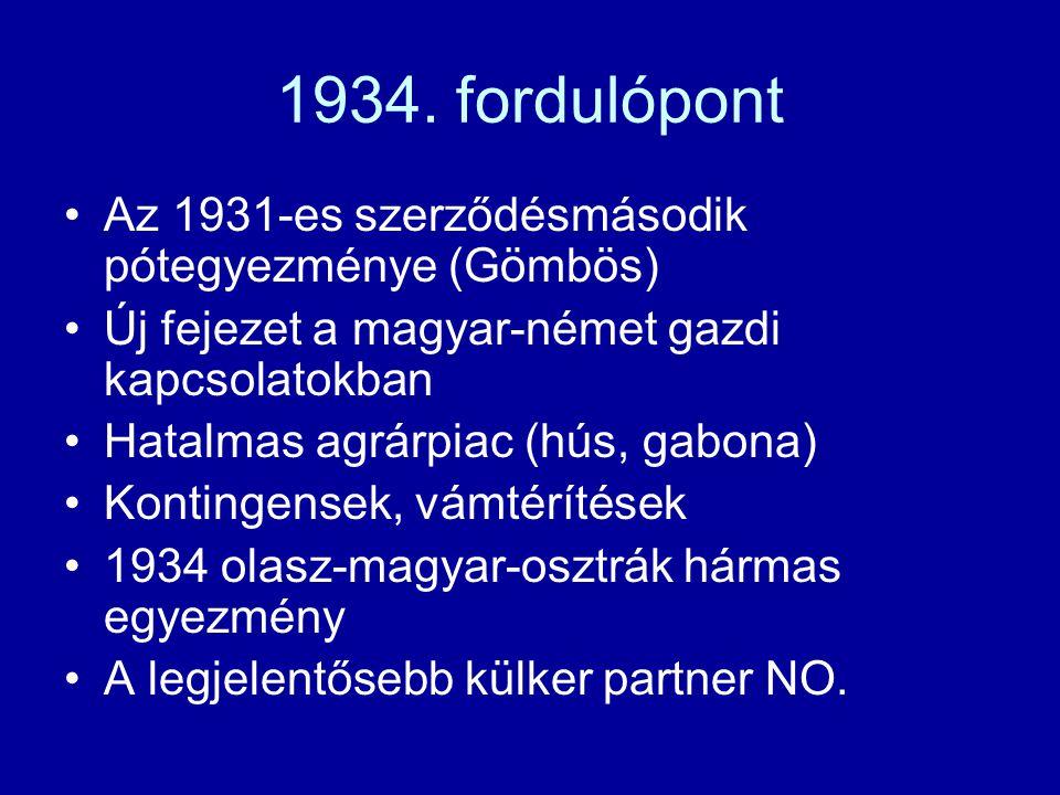 1934. fordulópont Az 1931-es szerződésmásodik pótegyezménye (Gömbös)