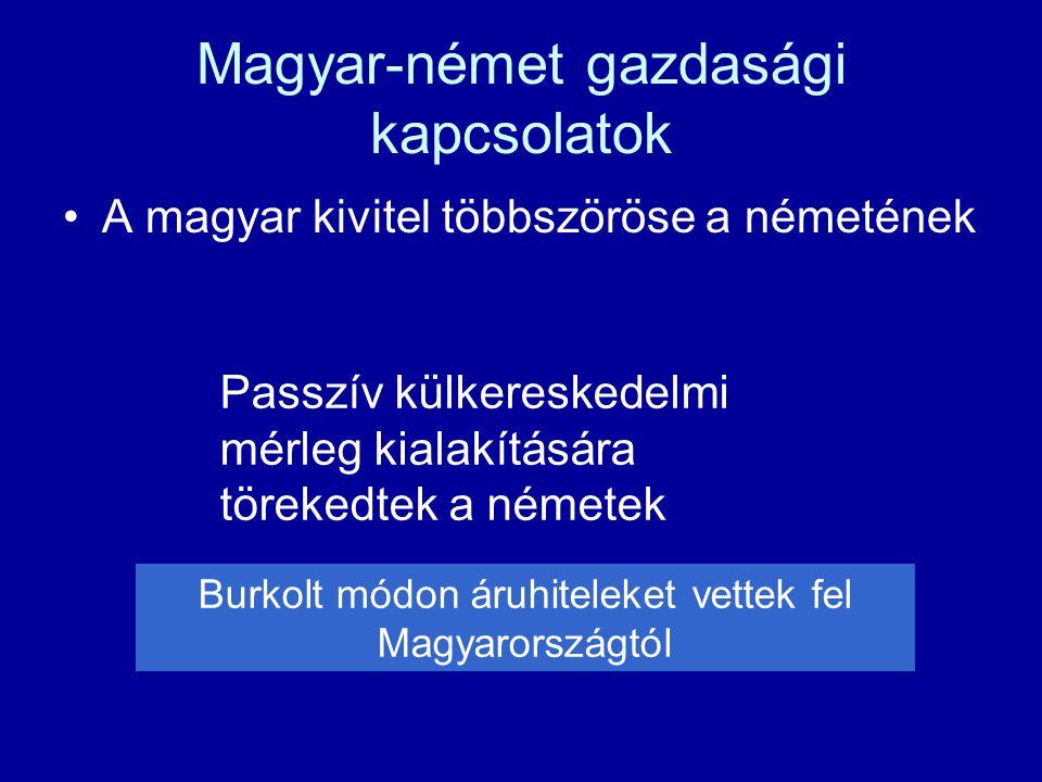 Magyar-német gazdasági kapcsolatok
