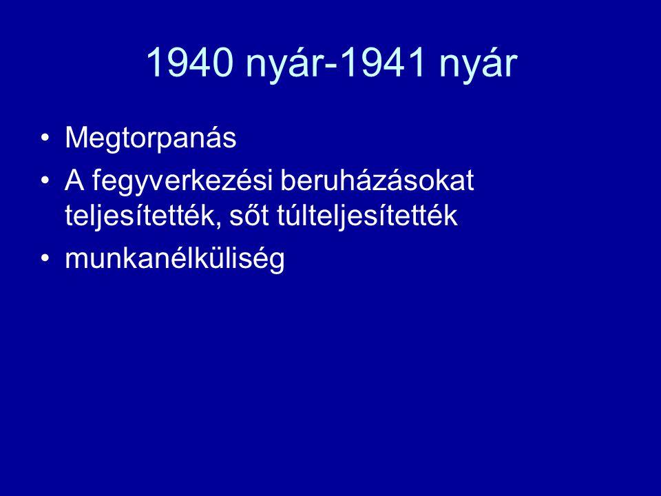 1940 nyár-1941 nyár Megtorpanás