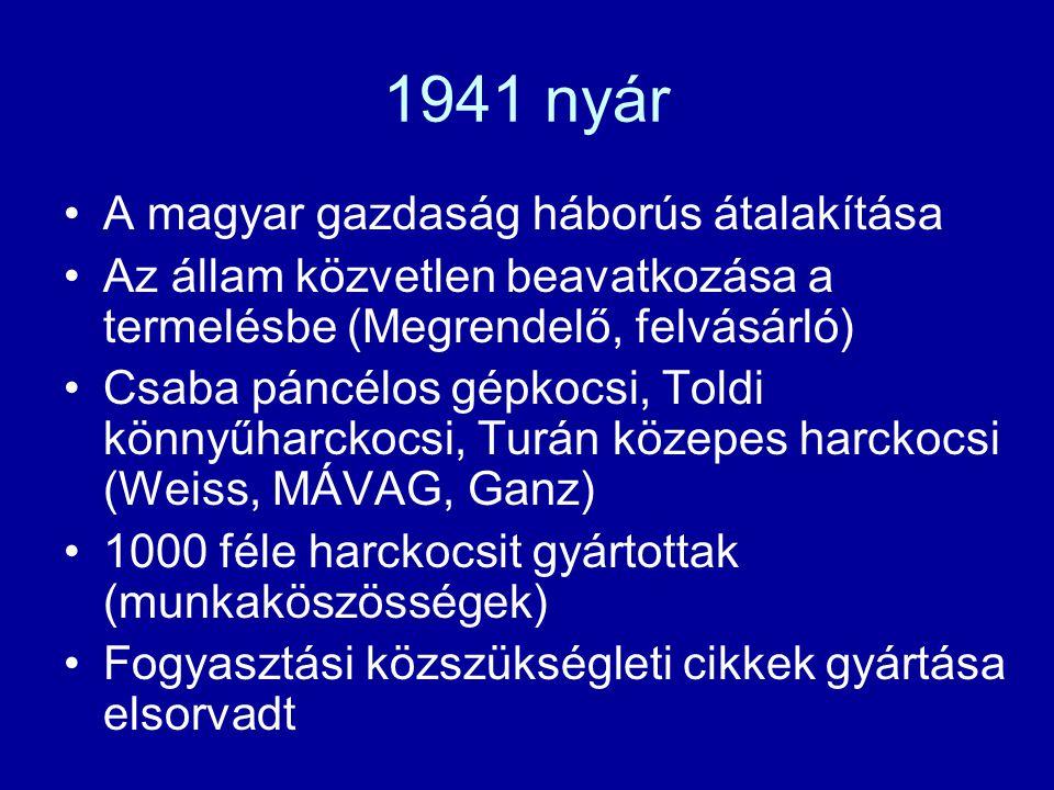 1941 nyár A magyar gazdaság háborús átalakítása