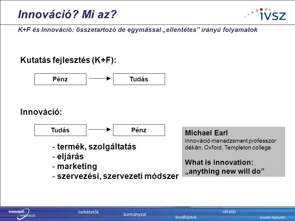 """Innováció Mi az K+F és Innováció: összetartozó de egymással """"ellentétes irányú folyamatok"""