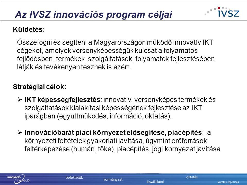 Az IVSZ innovációs program céljai