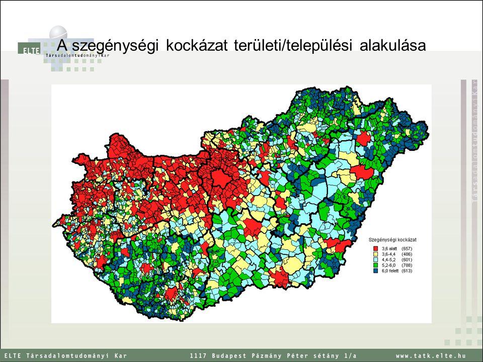 A szegénységi kockázat területi/települési alakulása
