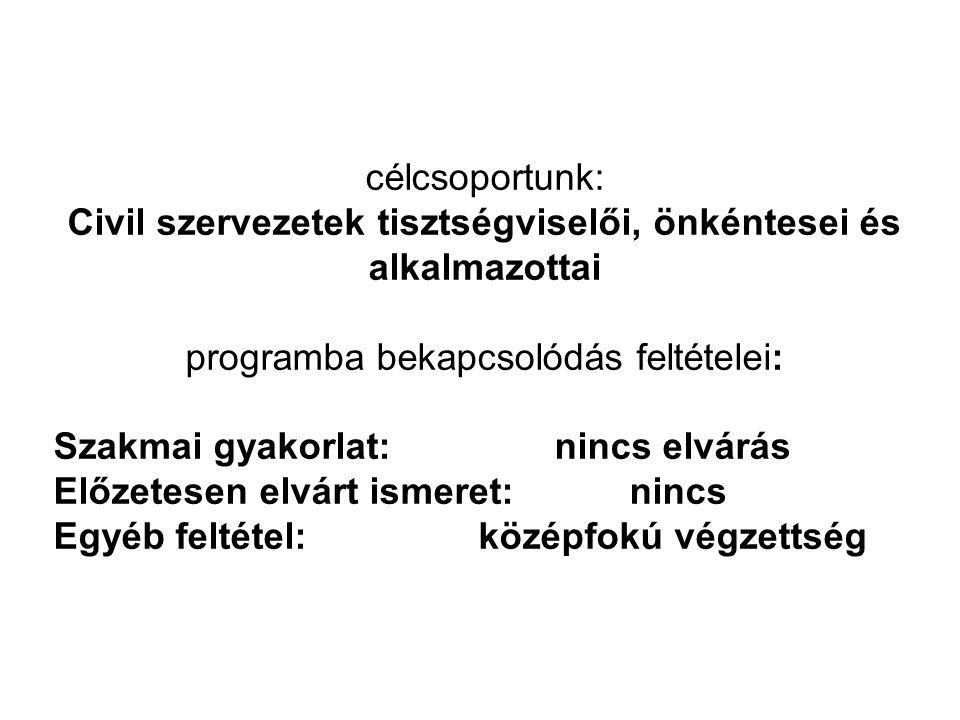 Civil szervezetek tisztségviselői, önkéntesei és alkalmazottai