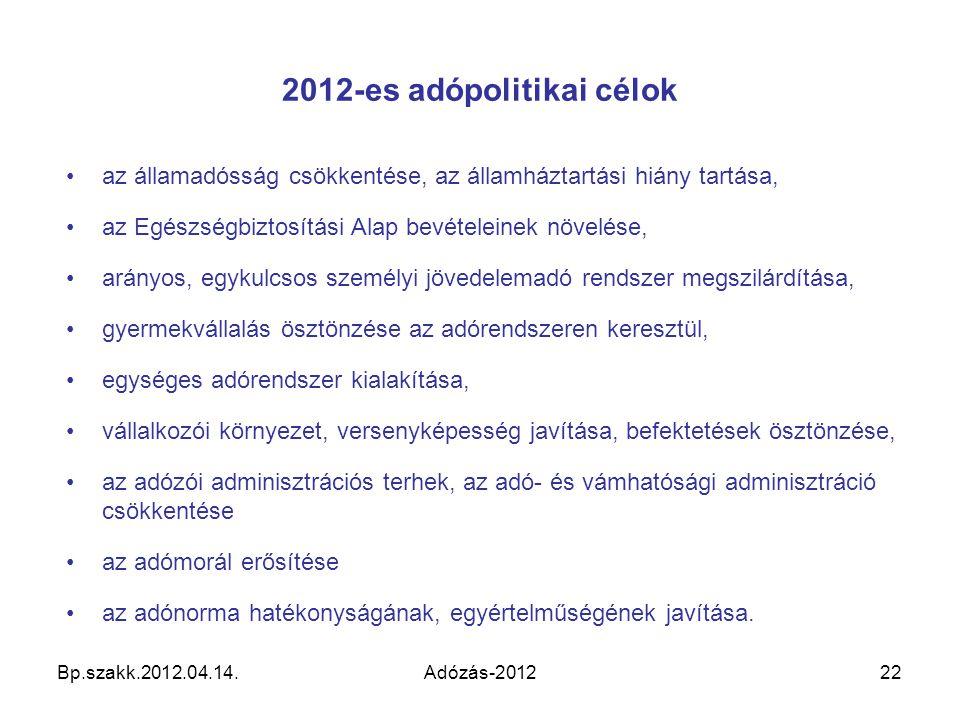 2012-es adópolitikai célok