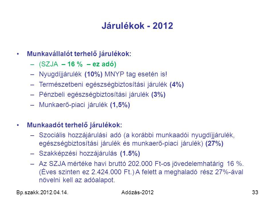 Járulékok - 2012 Munkavállalót terhelő járulékok: