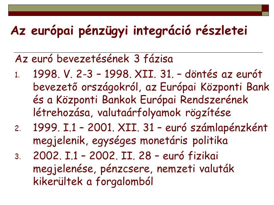 Az európai pénzügyi integráció részletei