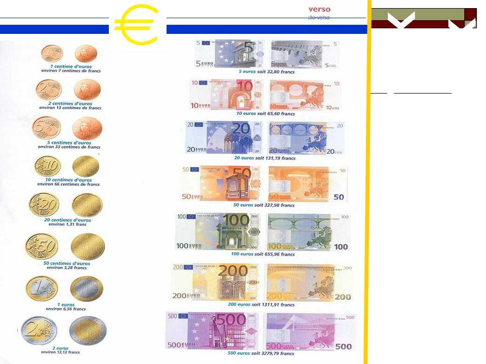 Euro pénzérmék és bankjegyek