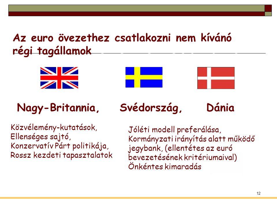 Az Euro-övezethez csatlakozni nem kívánó régi tagállamok
