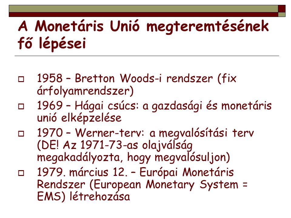 A Monetáris Unió megteremtésének fő lépései
