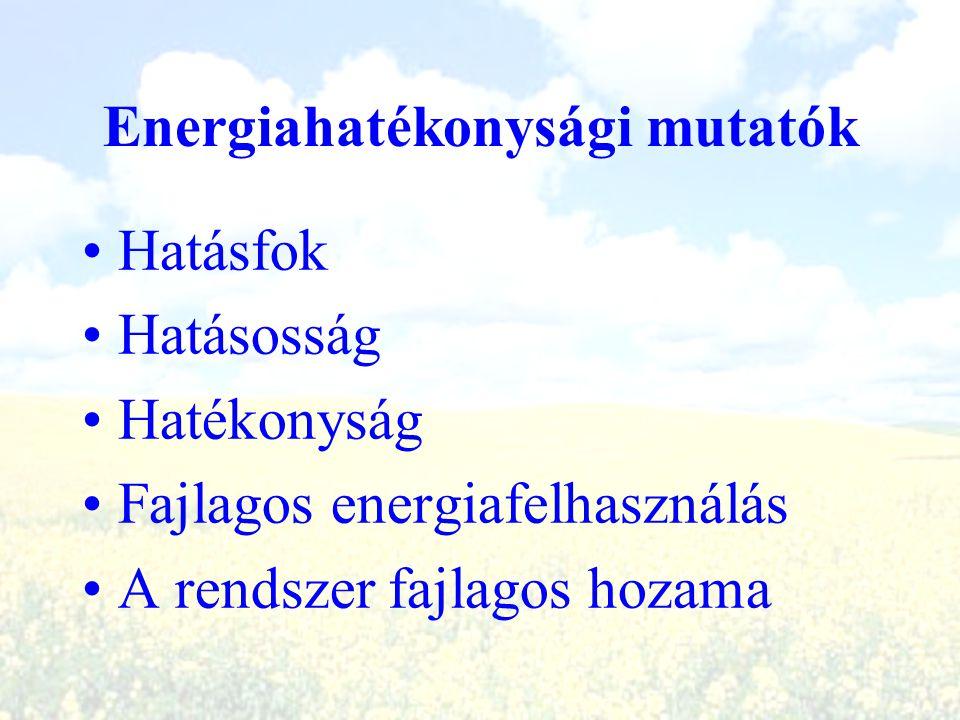 Energiahatékonysági mutatók