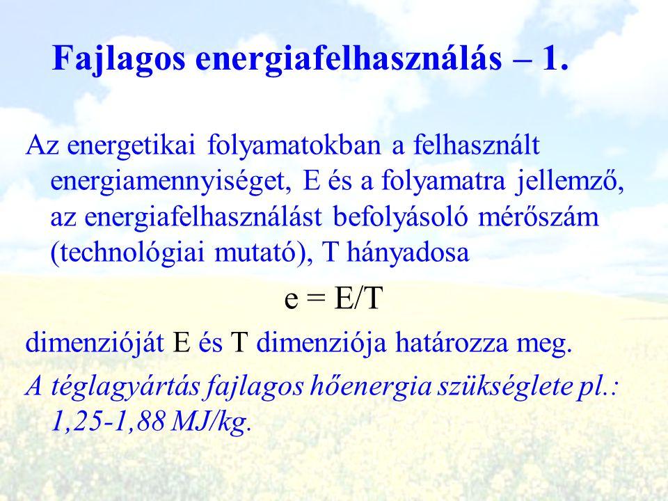Fajlagos energiafelhasználás – 1.