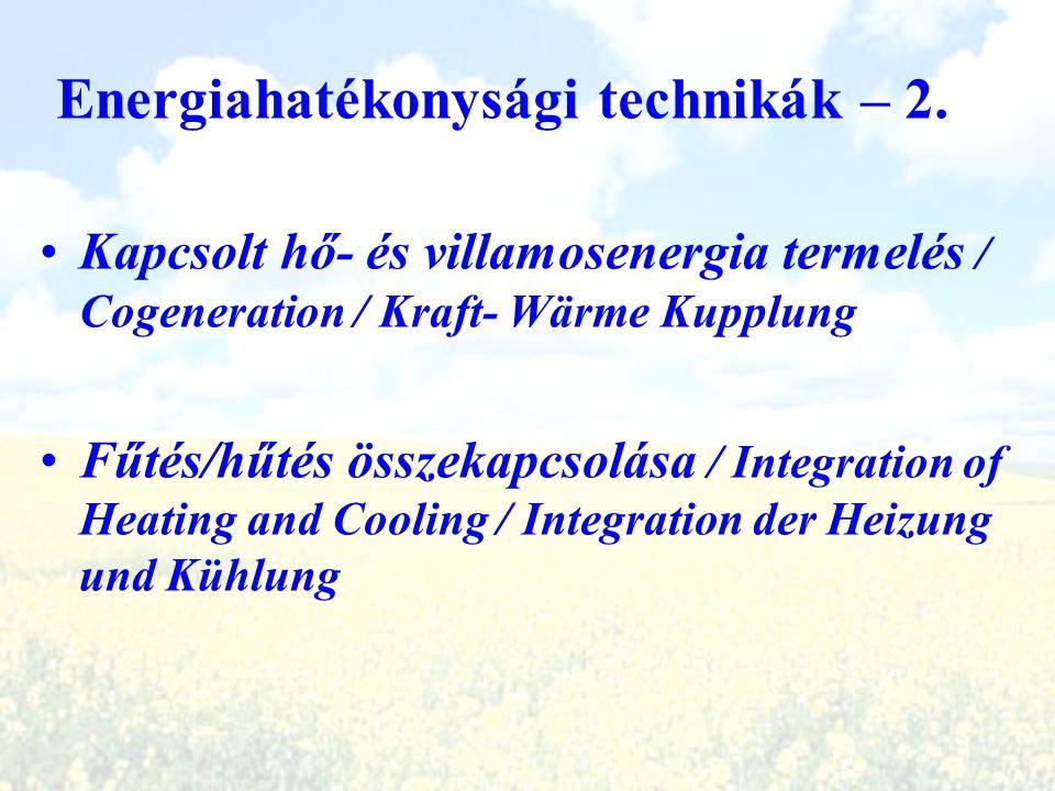Energiahatékonysági technikák – 2.