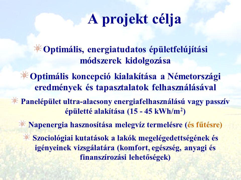A projekt célja Optimális, energiatudatos épületfelújítási módszerek kidolgozása.