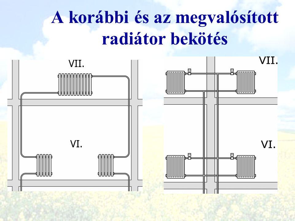 A korábbi és az megvalósított radiátor bekötés