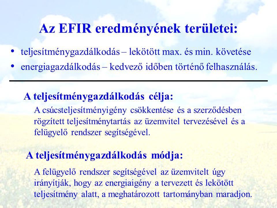 Az EFIR eredményének területei: