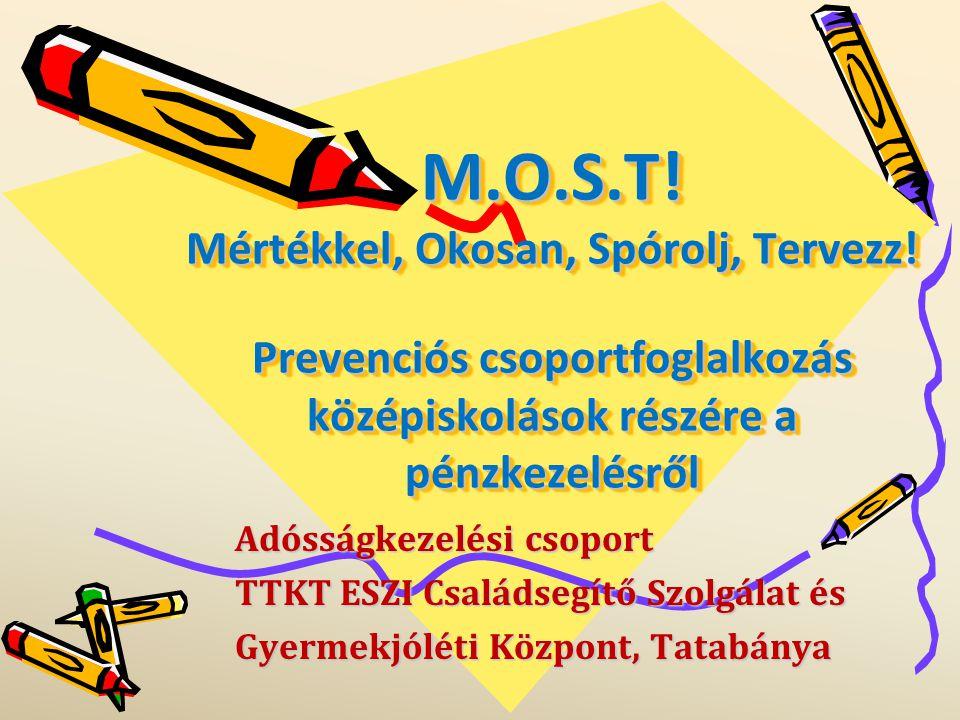 M. O. S. T. Mértékkel, Okosan, Spórolj, Tervezz