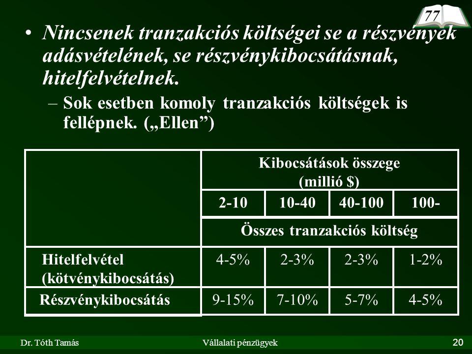 Összes tranzakciós költség Kibocsátások összege (millió $)