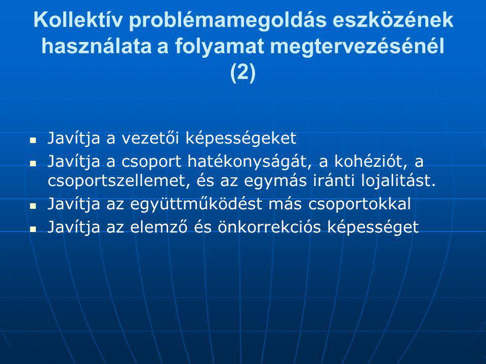 Kollektív problémamegoldás eszközének használata a folyamat megtervezésénél (2)
