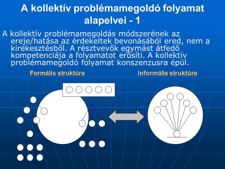 A kollektív problémamegoldó folyamat alapelvei - 1