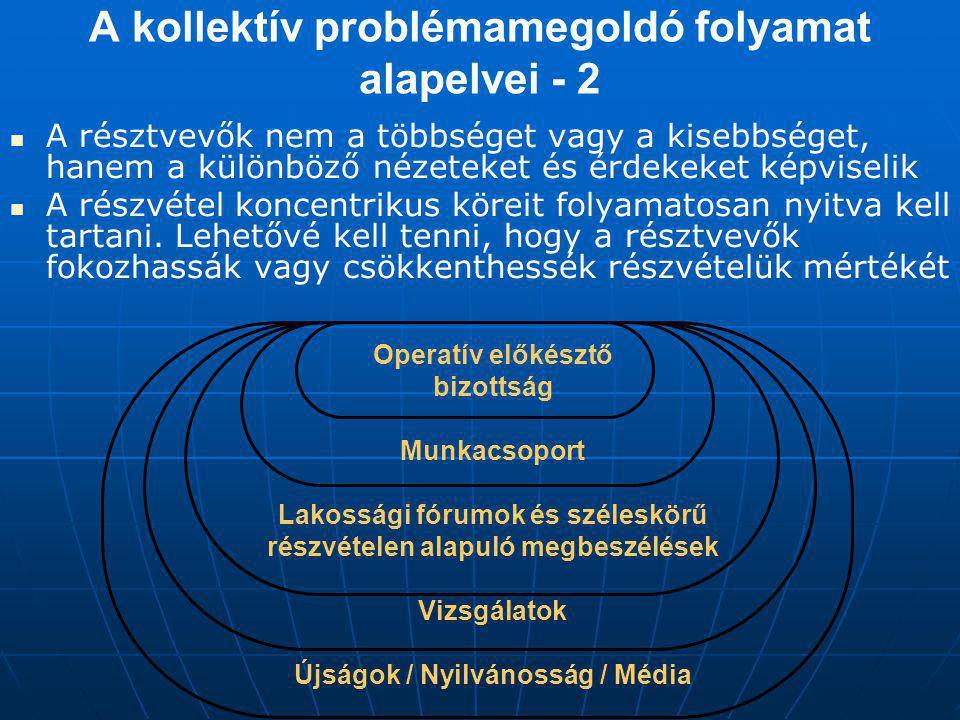 A kollektív problémamegoldó folyamat alapelvei - 2