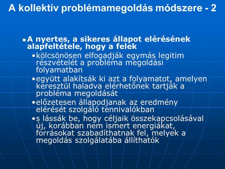 A kollektív problémamegoldás módszere - 2