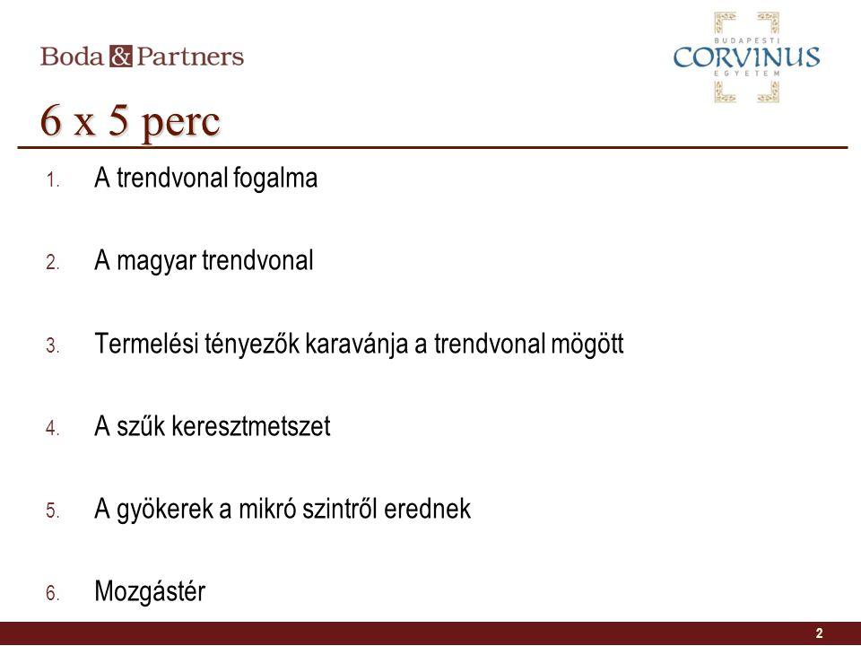 6 x 5 perc A trendvonal fogalma A magyar trendvonal