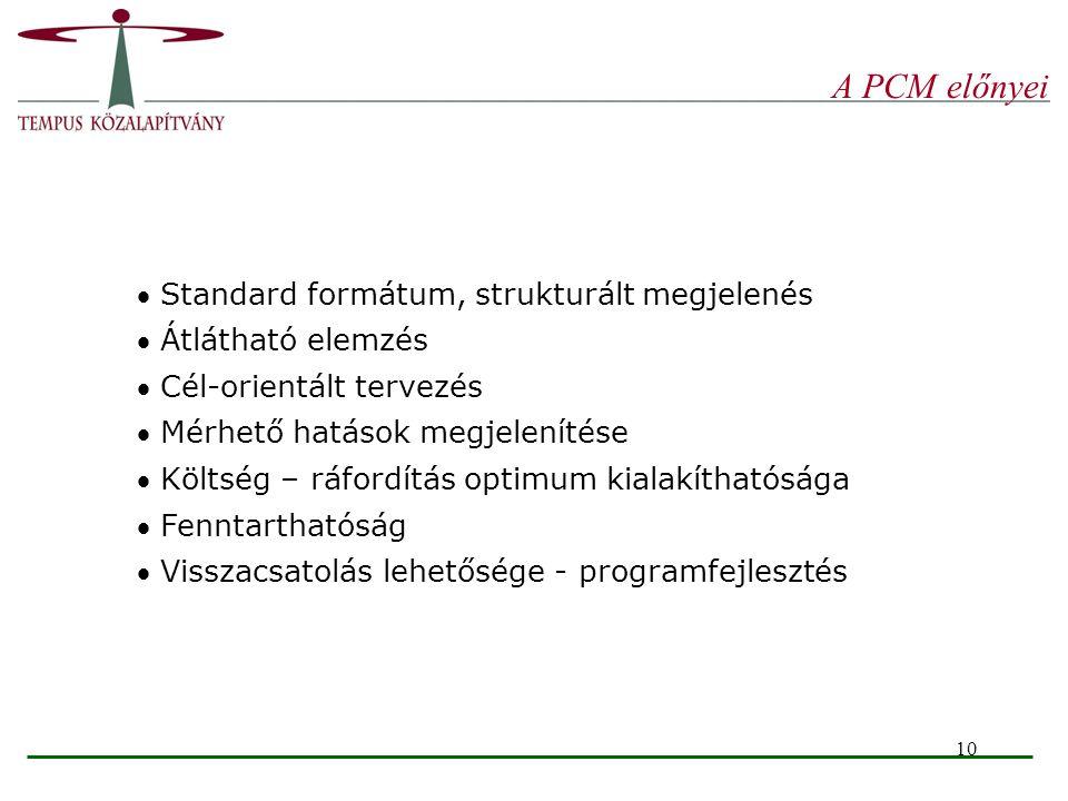A PCM előnyei Standard formátum, strukturált megjelenés