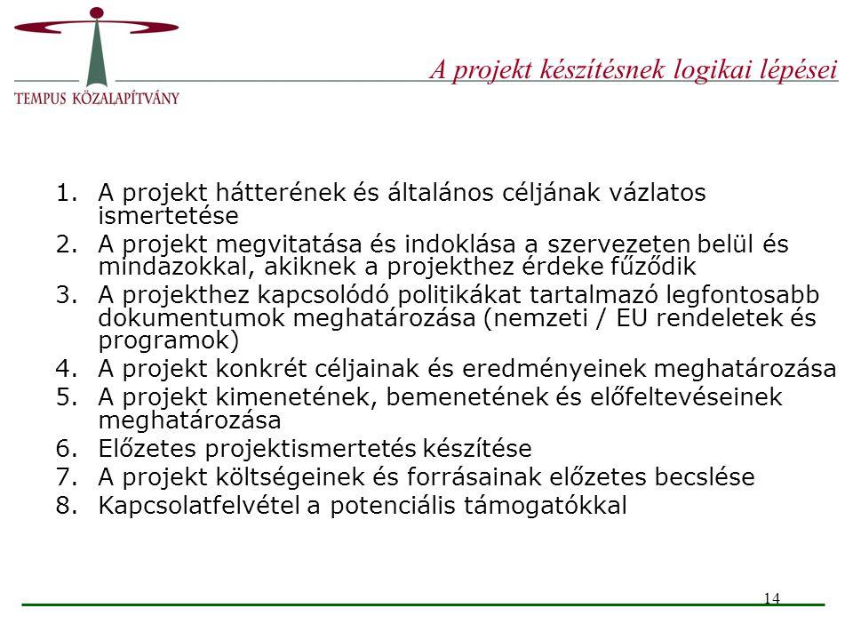 A projekt készítésnek logikai lépései