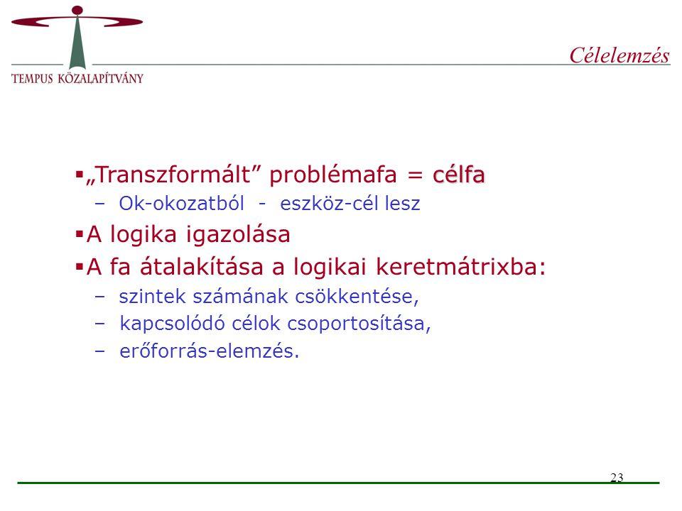 """""""Transzformált problémafa = célfa A logika igazolása"""